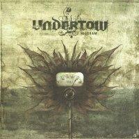 Undertow-Milgram