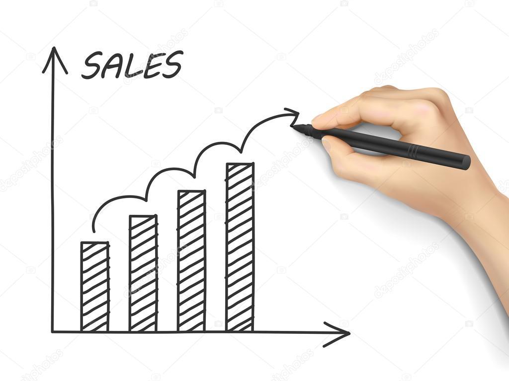 Научитесь продавать выгодно