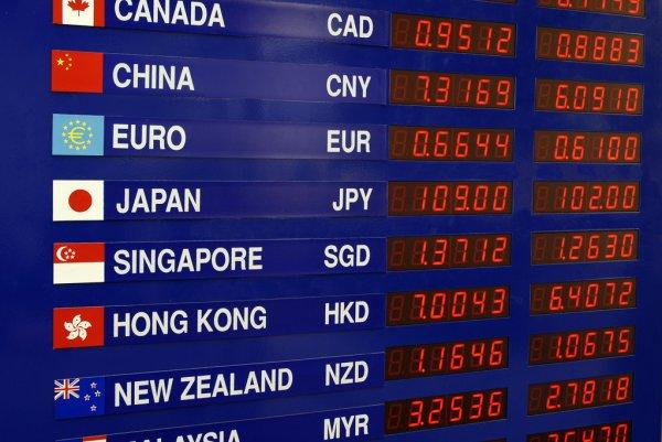 Соотношение узбекского сума к валютам мира